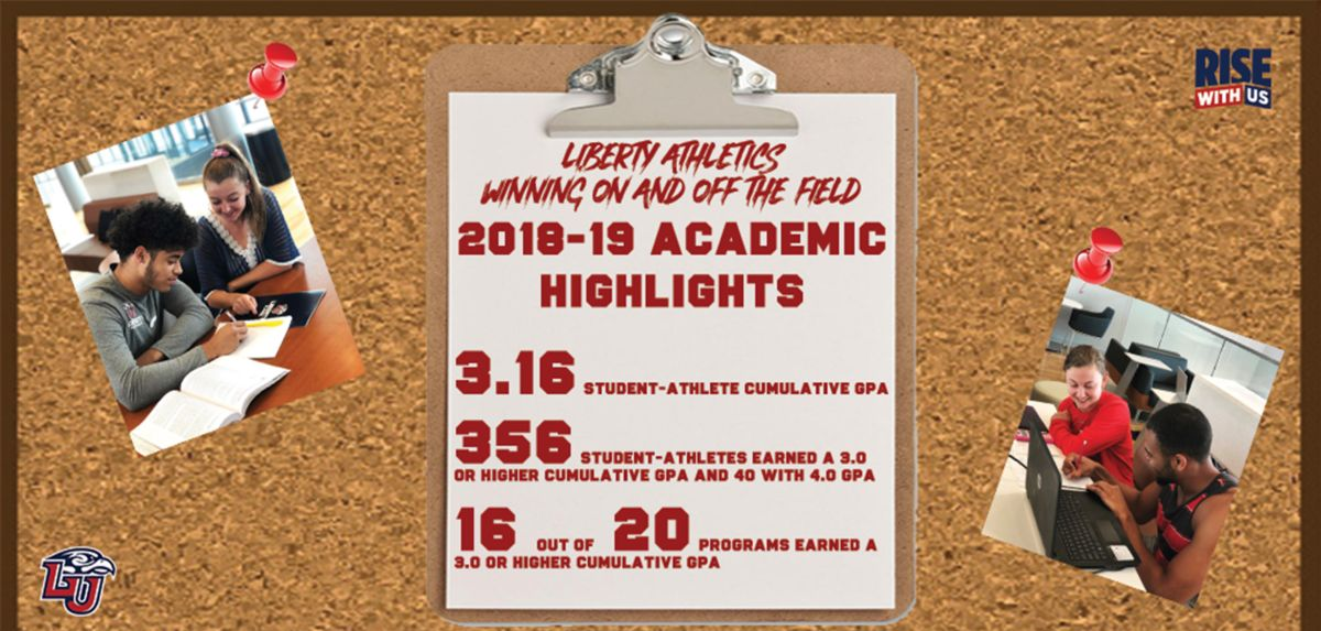 Liberty Flames Athletics Experiences Success in Classroom During 2018-19 School Year