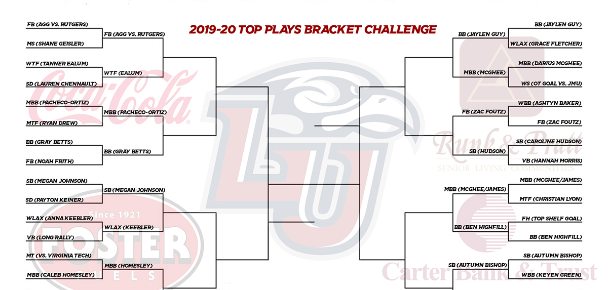 The Liberty Flames Athletics Top Plays Bracket Challenge continues on Thursday with the Sweet 16 round and carries into the weekend with the Elite Eight.