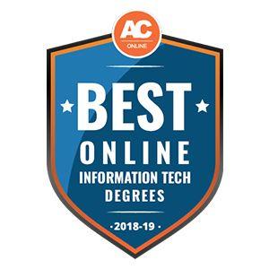 ACO Info Tech