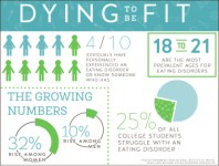 by the numbers — Eating disorders impact a significant number of students. Photo credit: Bre Black
