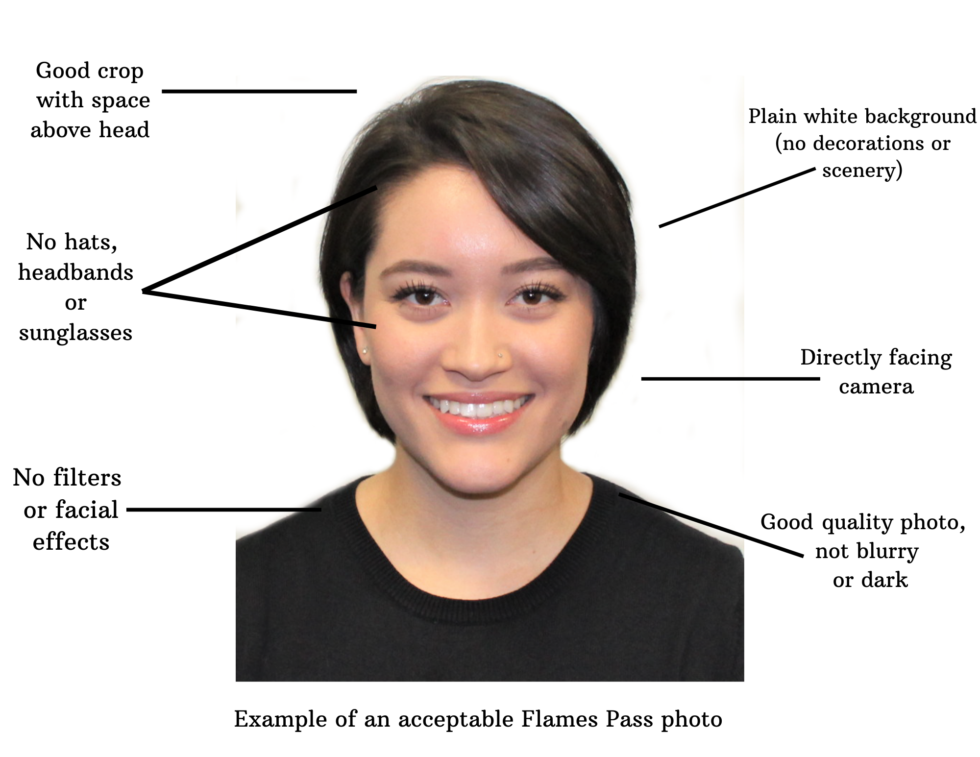 example image showing correct characteristics of a good image
