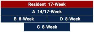 Resident 17-Week; A 14/17-Week; B 8-Week; C 8-Week; D 8-Week